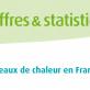 Les réseaux de chaleur en France en 2014