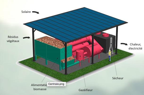 mini-green-power-cogeneration-biomasse-reseaux-de-chaleur