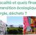 Le 32e Congrès National AMORCE aura lieu au Havre